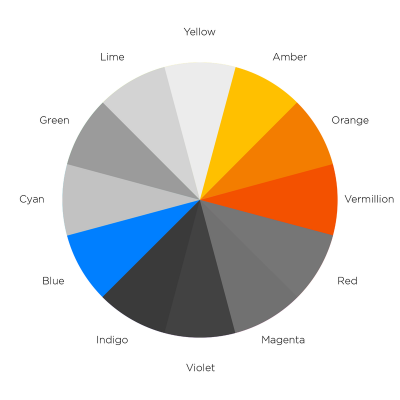 My Color Circle v4 alt names UI text orange blue 8000